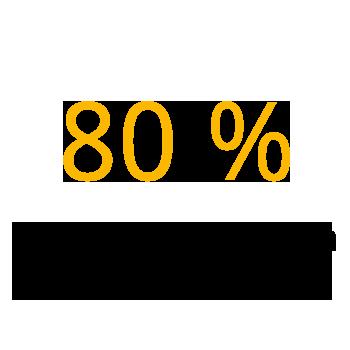 taux de satisfaction